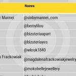Polskie marki jubilerskie na Instagramie