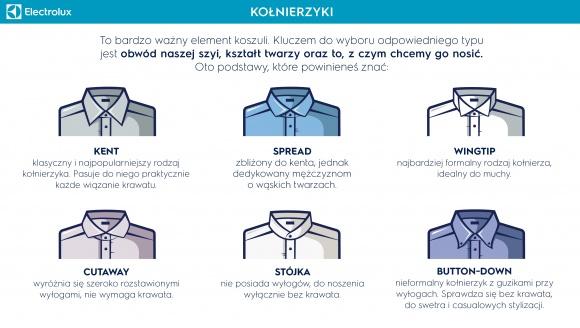 Ekskluzywny Menel: Jak wyglądać lepiej w koszuli?